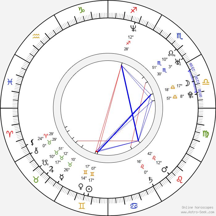 Paul Lacovara - Birth horoscope chart