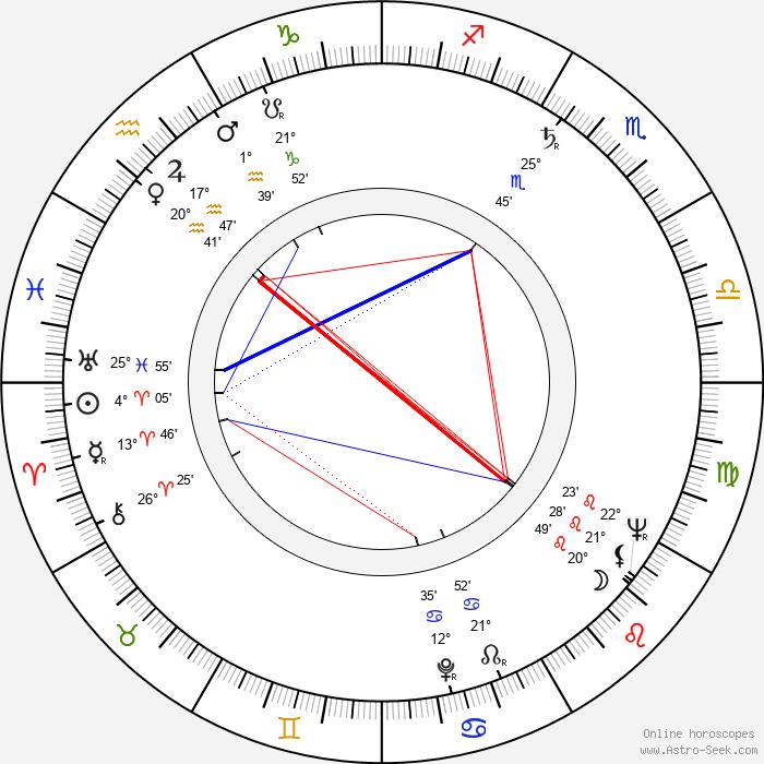 Paul Leder - Birth horoscope chart
