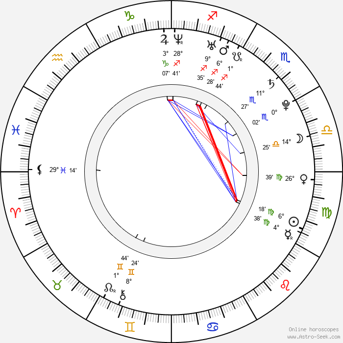 Paul MacDonald - Birth horoscope chart