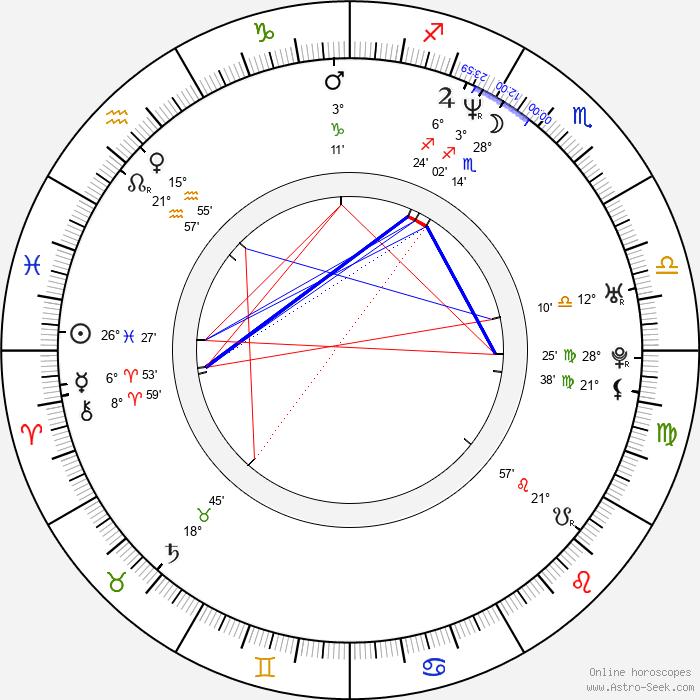 Paul Majors - Birth horoscope chart