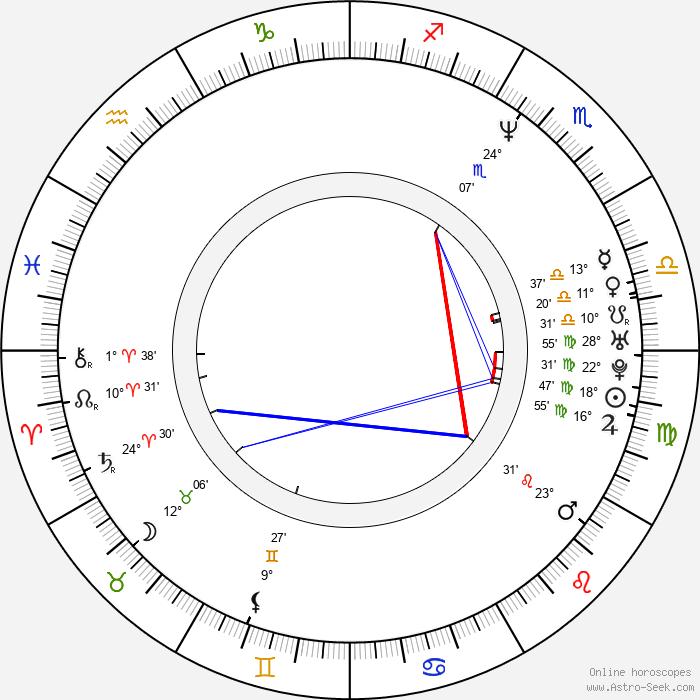 Paul Mayeda Berges - Birth horoscope chart