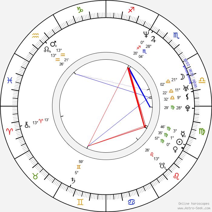 Paul McGuire - Birth horoscope chart