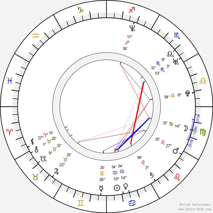 Paul Meany - Birth horoscope chart
