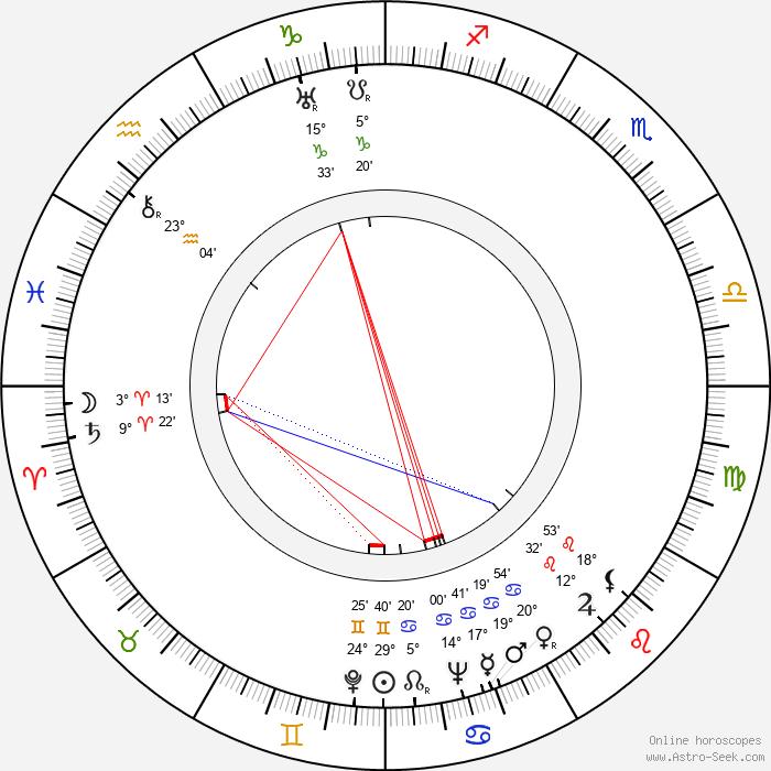 Paul Misraki - Birth horoscope chart