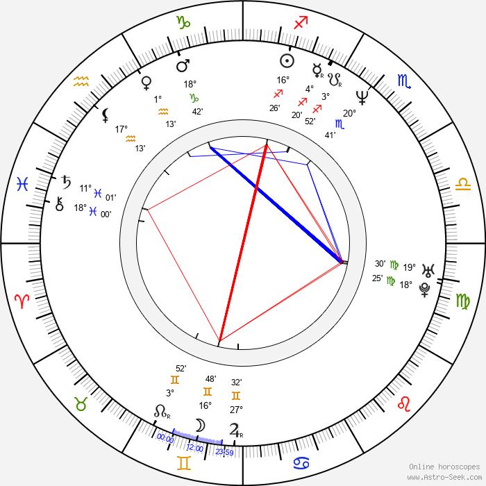 Paul Moncrief - Birth horoscope chart