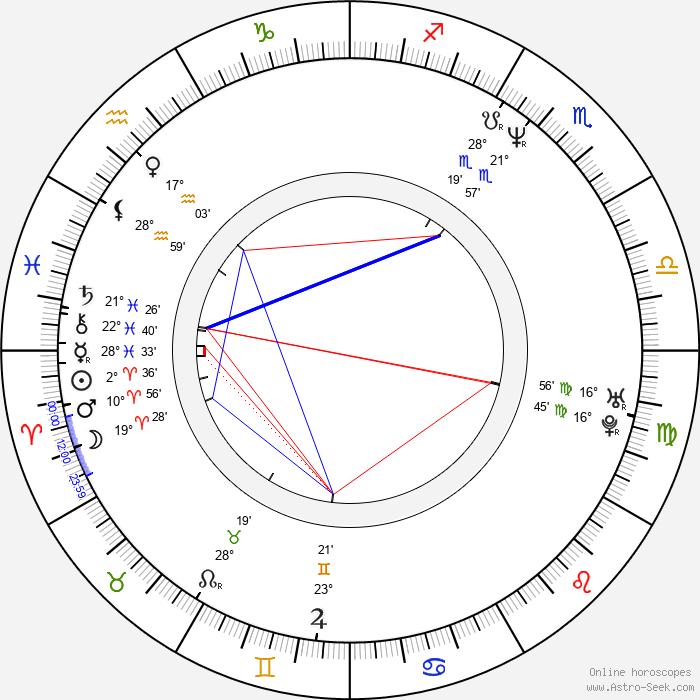 Paul Mota - Birth horoscope chart