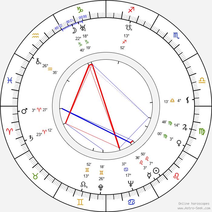 Paul 'Mousie' Garner - Birth horoscope chart