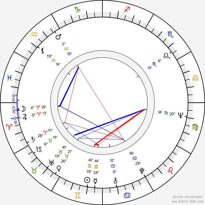 Paul Osipow - Birth horoscope chart