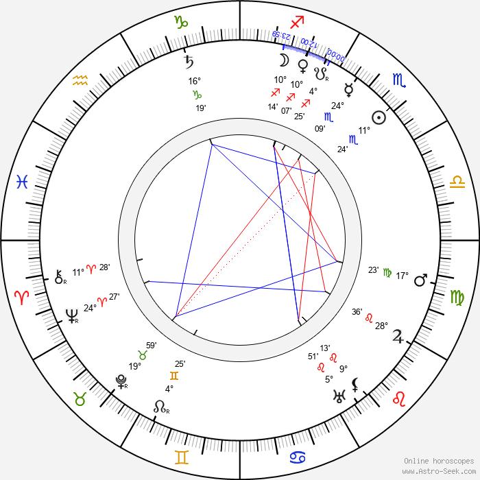 Paul Panzer - Birth horoscope chart