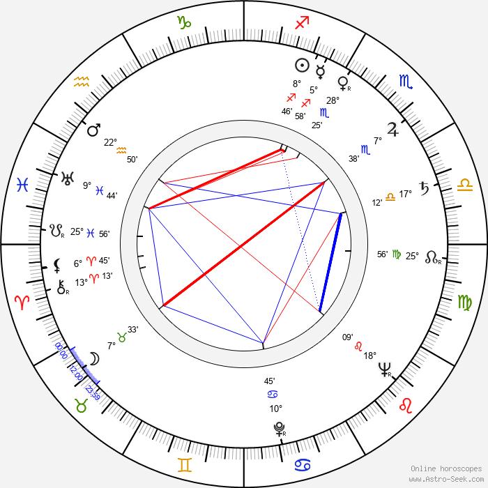 Paul Picerni - Birth horoscope chart
