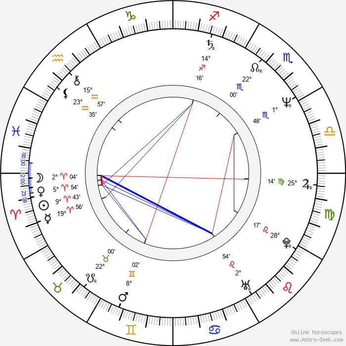 Paul Reiser - Birth horoscope chart