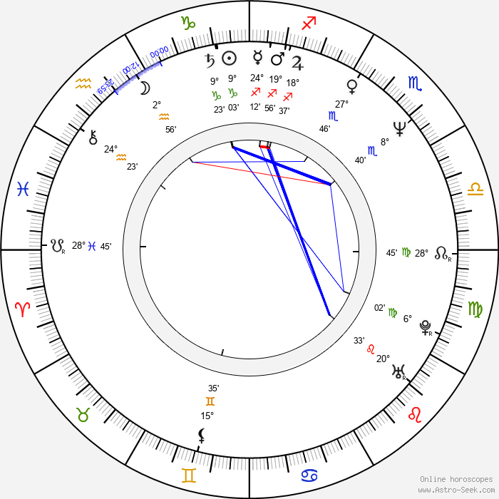 Paul Roberts - Birth horoscope chart