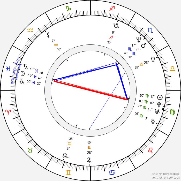Paul Romero - Birth horoscope chart