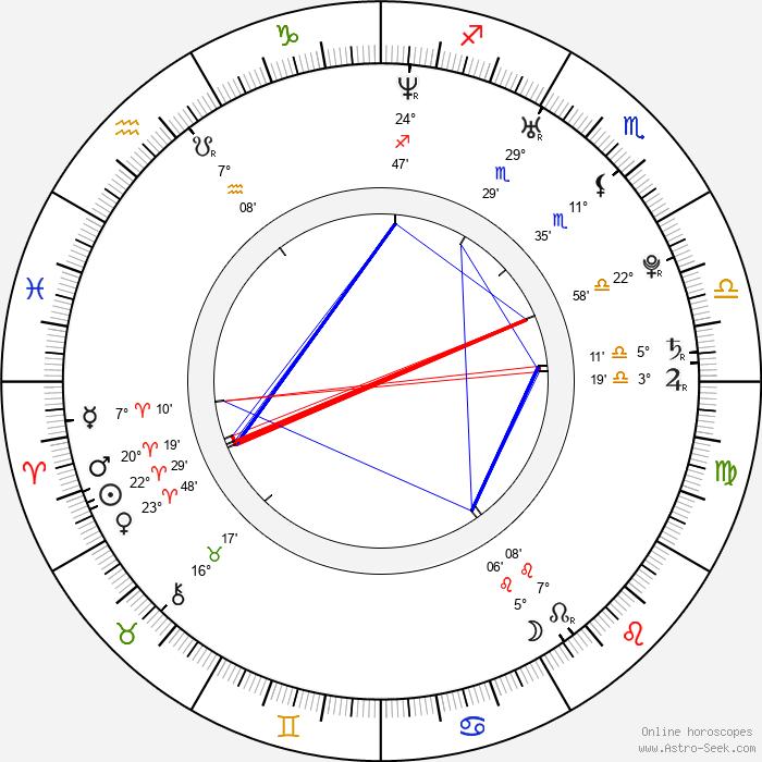 Paul Rust - Birth horoscope chart