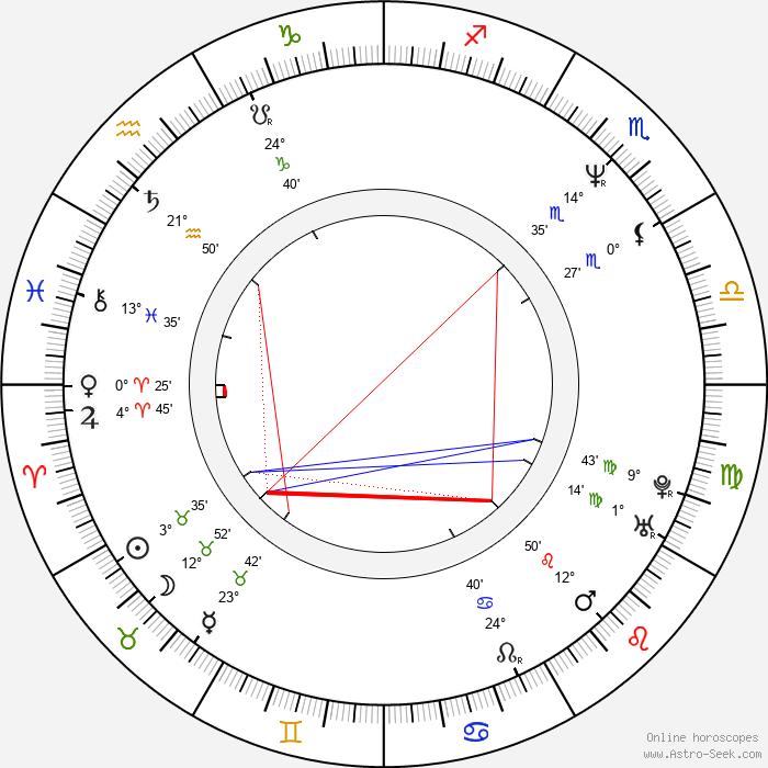 Paul Sarossy - Birth horoscope chart