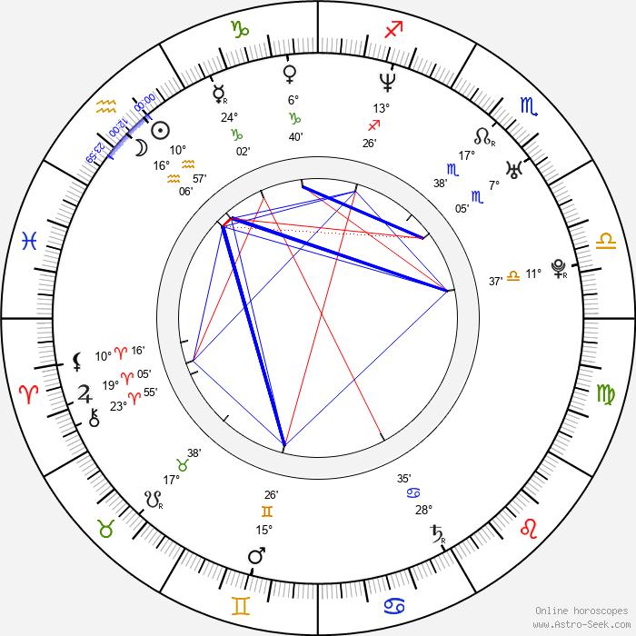 Paul Scheer - Birth horoscope chart
