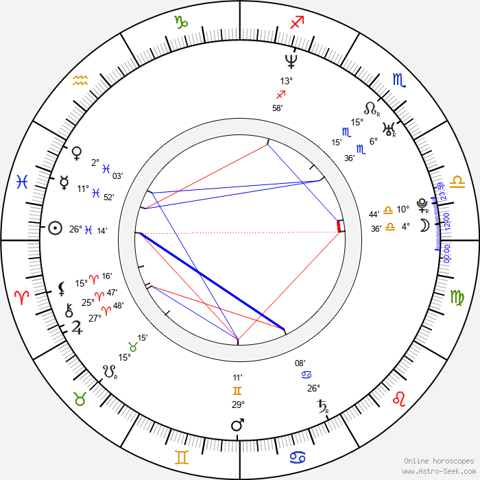 Paul Schneider - Birth horoscope chart