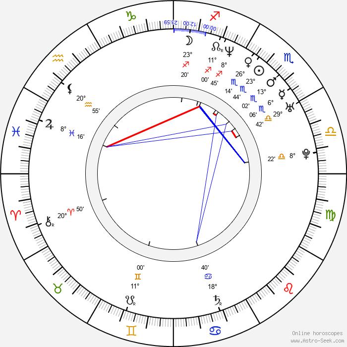 Paul Scholes - Birth horoscope chart