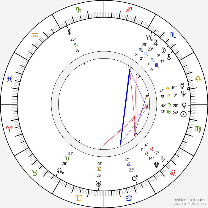 Paul Seed - Birth horoscope chart