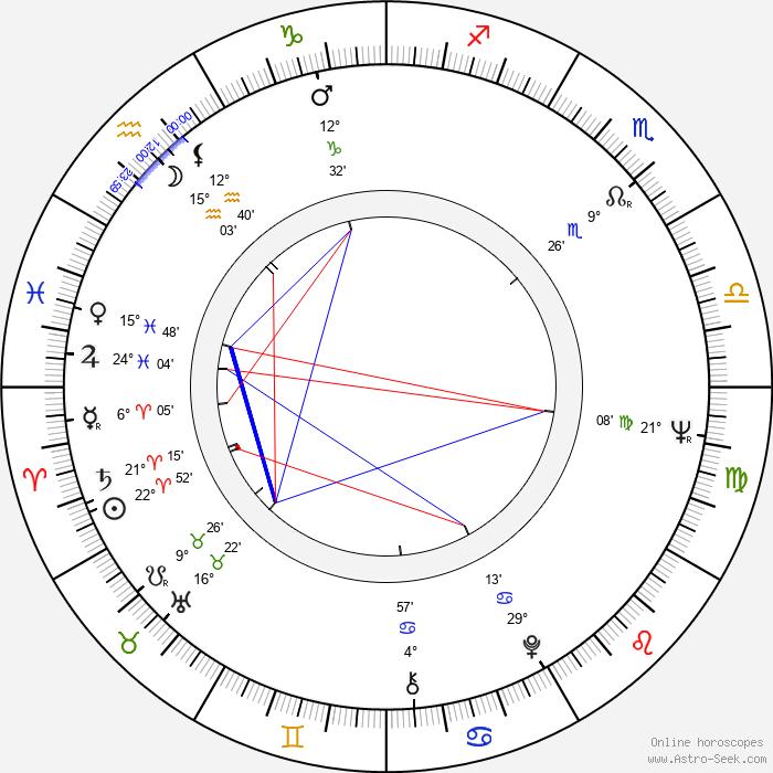 Paul Sorvino - Birth horoscope chart