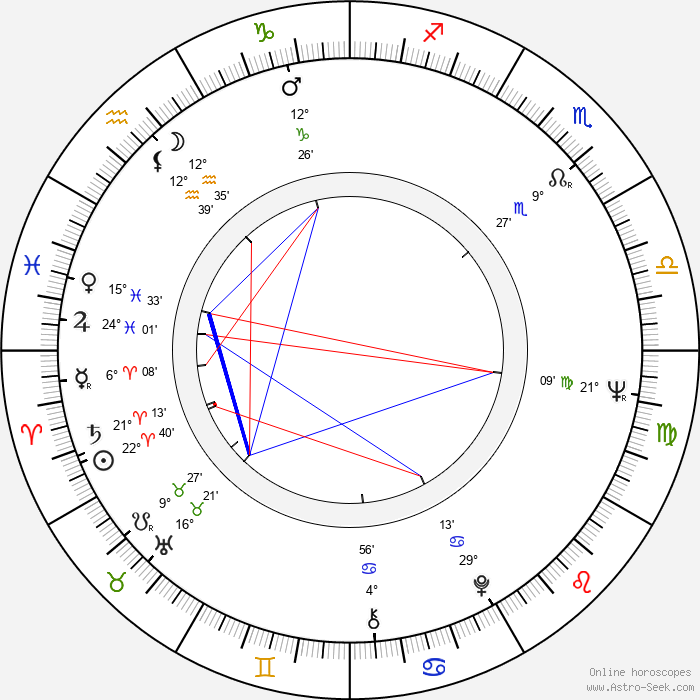 Paul Sorvino - Birth horoscope chart