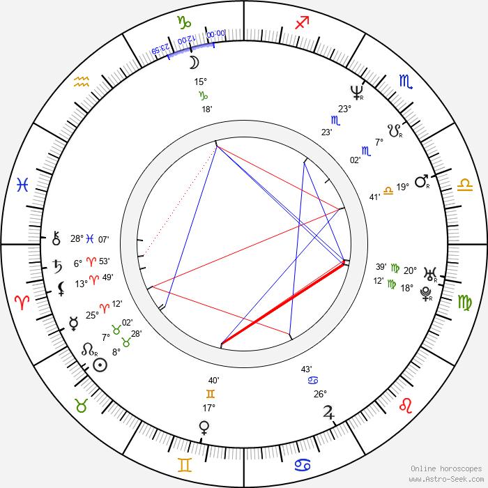 Paul Terrell Clayton - Birth horoscope chart