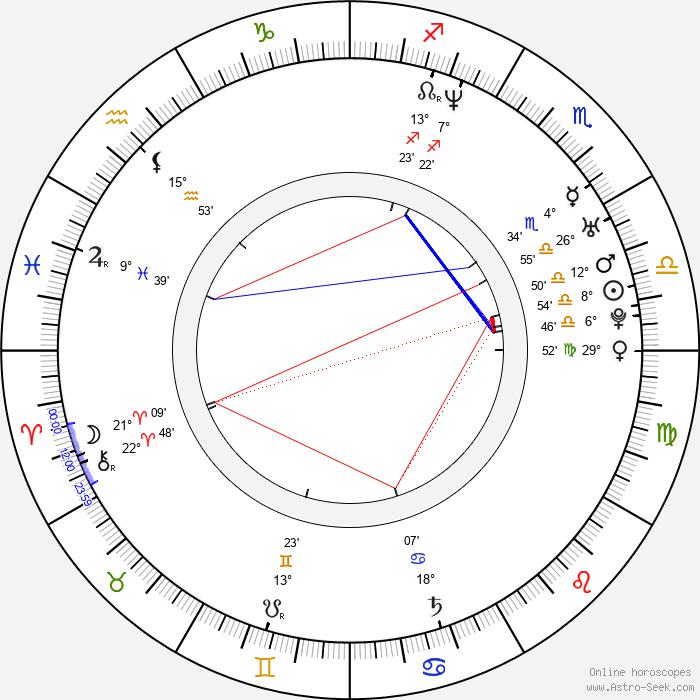 Paul Teutul jr. - Birth horoscope chart