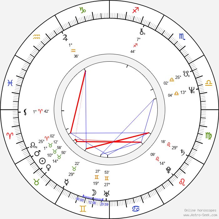 Paul Teutul Sr. - Birth horoscope chart