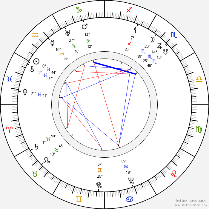 Paul Tripp - Birth horoscope chart