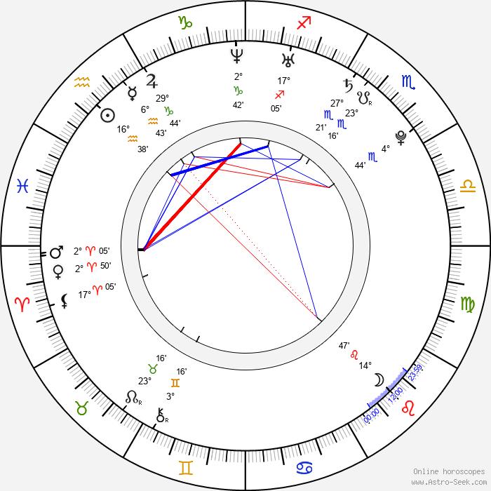 Paul Vandervort - Birth horoscope chart