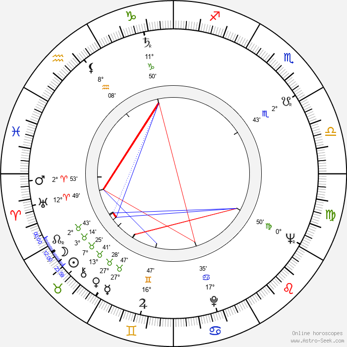 Paul Vecchiali - Birth horoscope chart