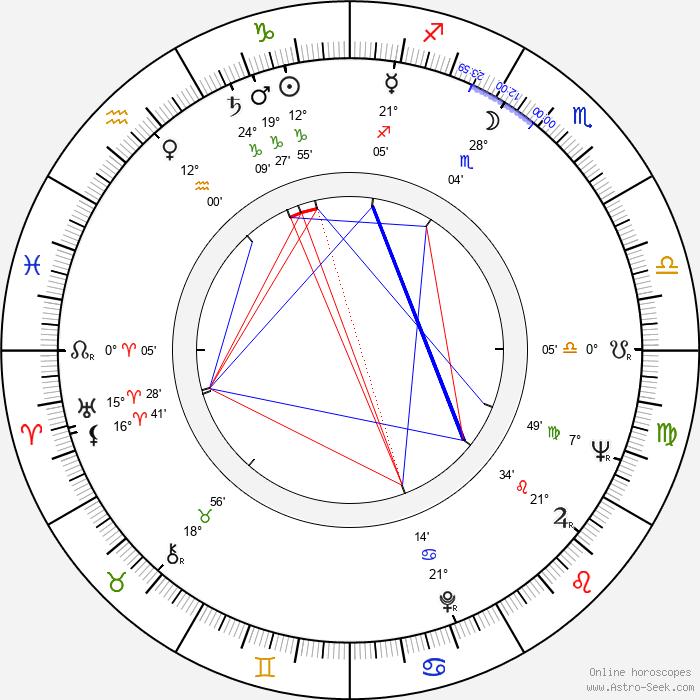 Paul Virilio - Birth horoscope chart