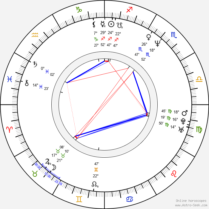 Paul Vogt - Birth horoscope chart