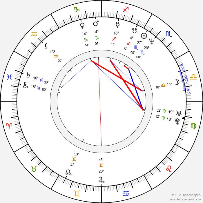Paul Weitz - Birth horoscope chart