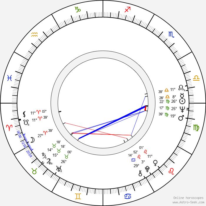 Paul Williams - Birth horoscope chart