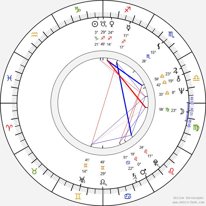 Paul Willson - Birth horoscope chart