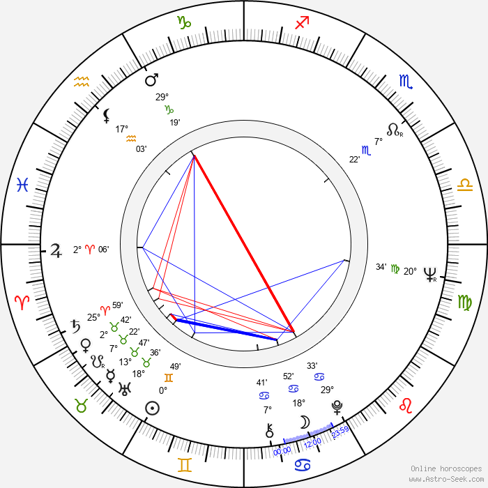 Paul Winfield - Birth horoscope chart