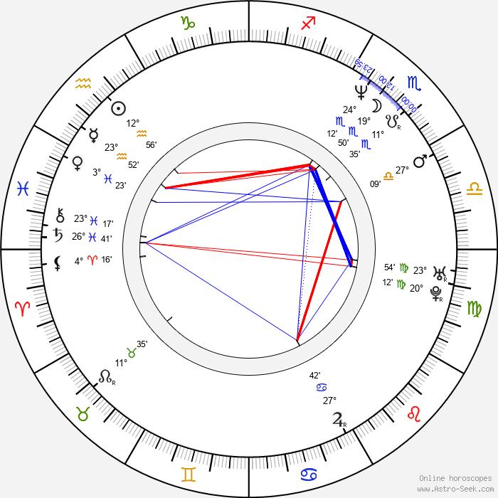 Paula Burlamaqui - Birth horoscope chart