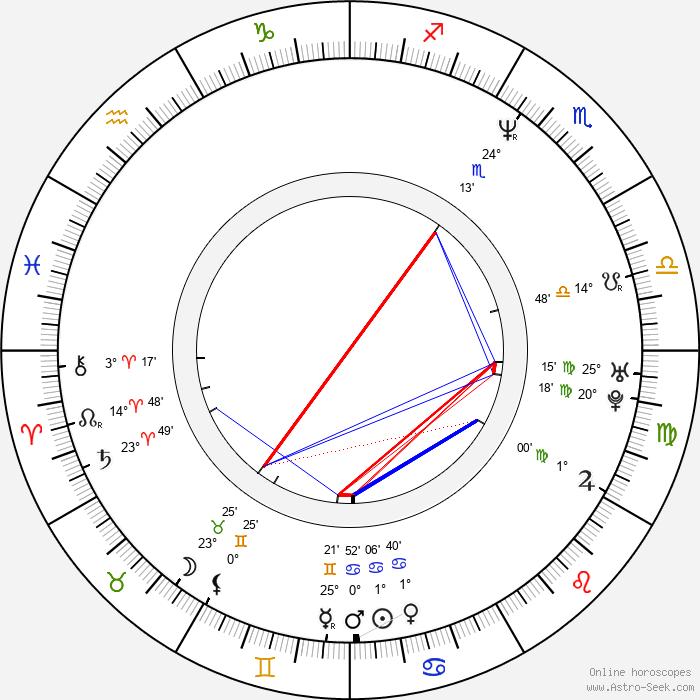 Paula Irvine - Birth horoscope chart