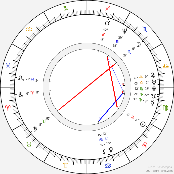 Paula Jai Parker - Birth horoscope chart