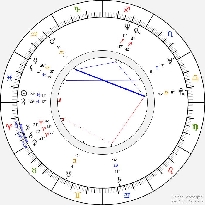 Paula Leza - Birth horoscope chart