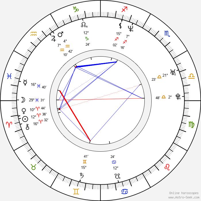 Paula Marull - Birth horoscope chart