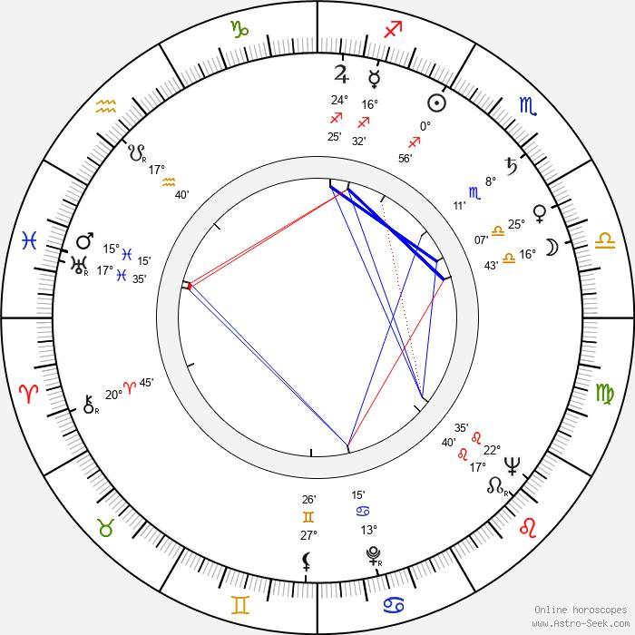 Paula Raymond - Birth horoscope chart