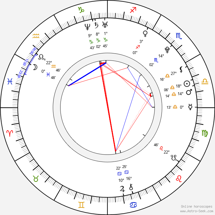Paula Schramm - Birth horoscope chart