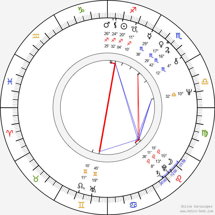 Paula Wagner - Birth horoscope chart