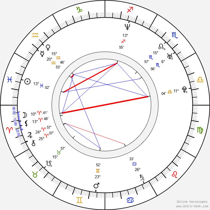 Paulette Ivory - Birth horoscope chart
