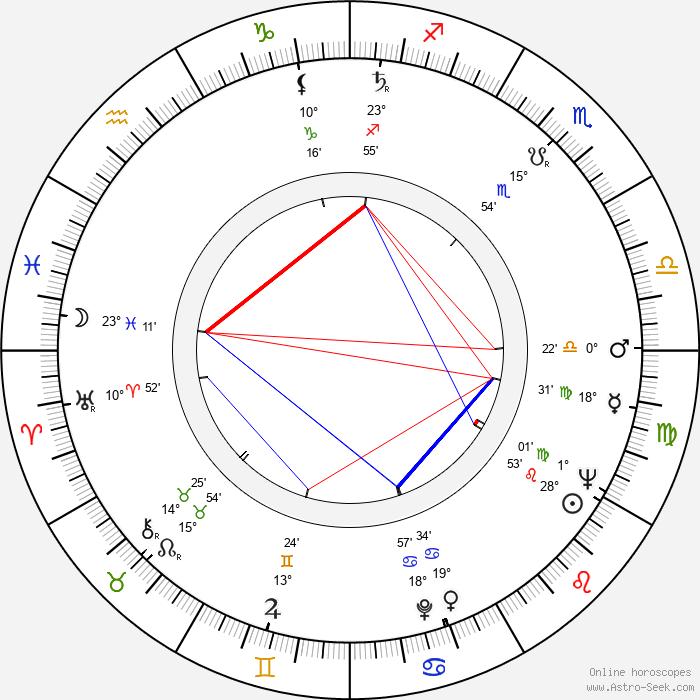 Pauli Toivonen - Birth horoscope chart