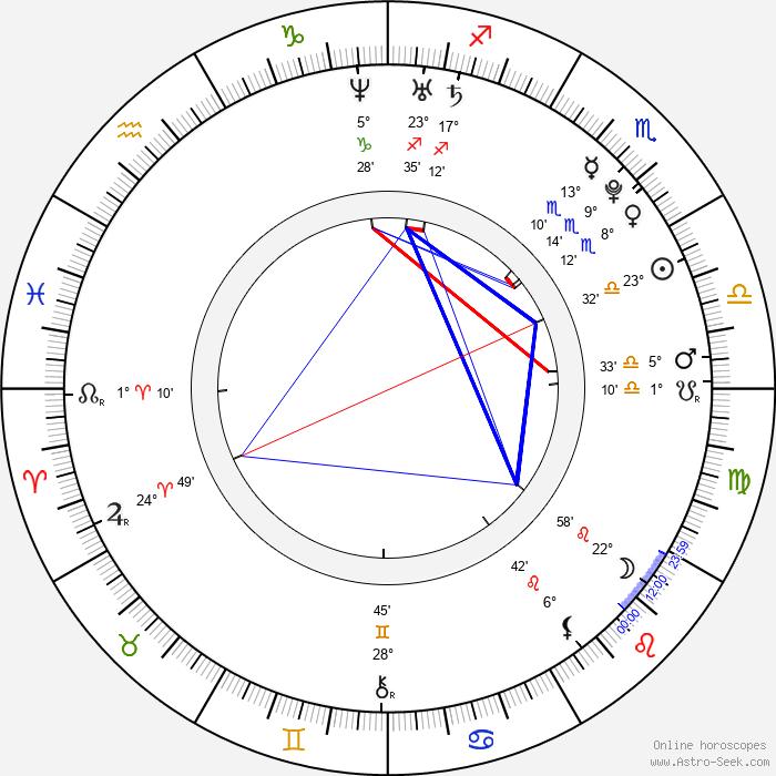 Paulie Garand - Birth horoscope chart