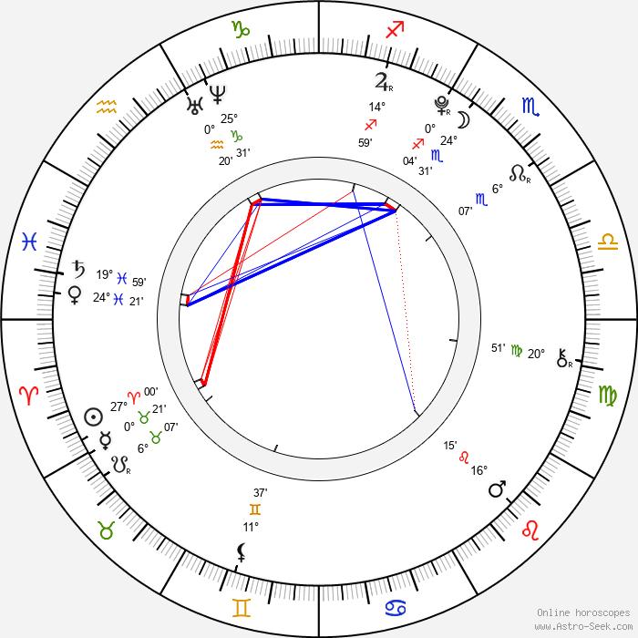 Paulie Litt - Birth horoscope chart