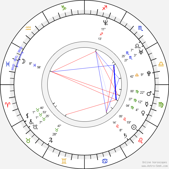 Paulina Gillis - Birth horoscope chart